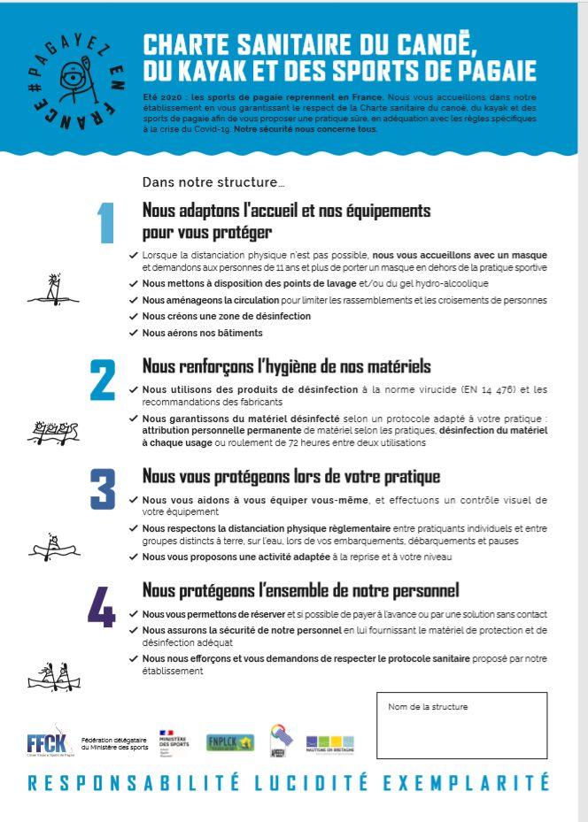charte FFCK - COVID 19